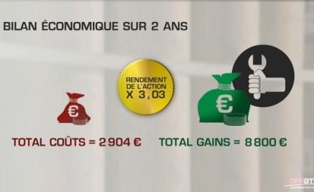 bilan économique