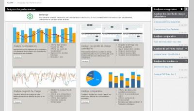 Performance, Analytics, Schneider, Electric