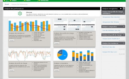 Performance, Analytics, Schneider, Electric