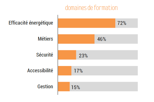 domaines-formation