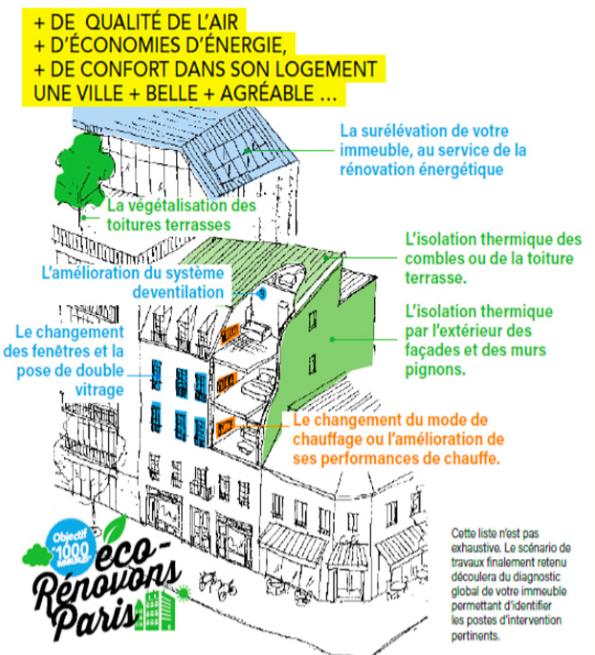 ecorenovons-paris