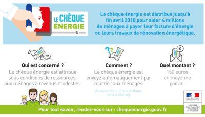4-millions-de-francais-recevoir-cheque-energie
