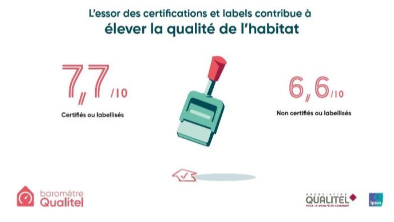 bilan certifications qualitel