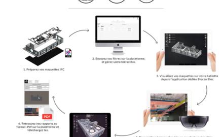 application bloc in bloc realite augmentee