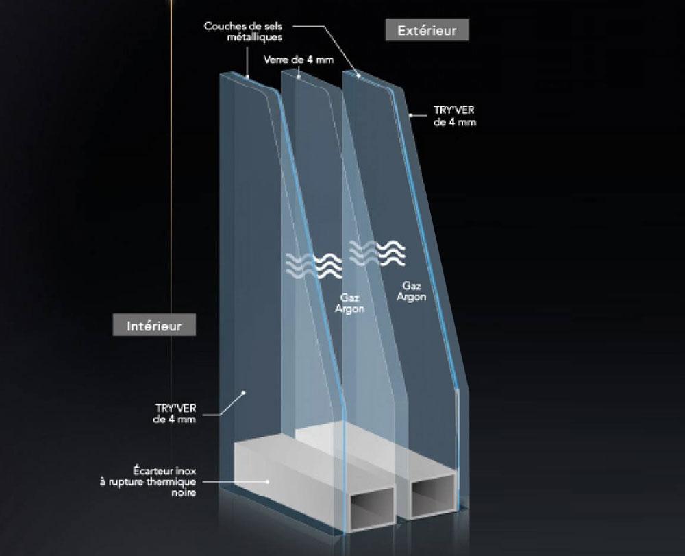 Triple vitrage deux fois plus isolant que le double vitrage pour le même prix