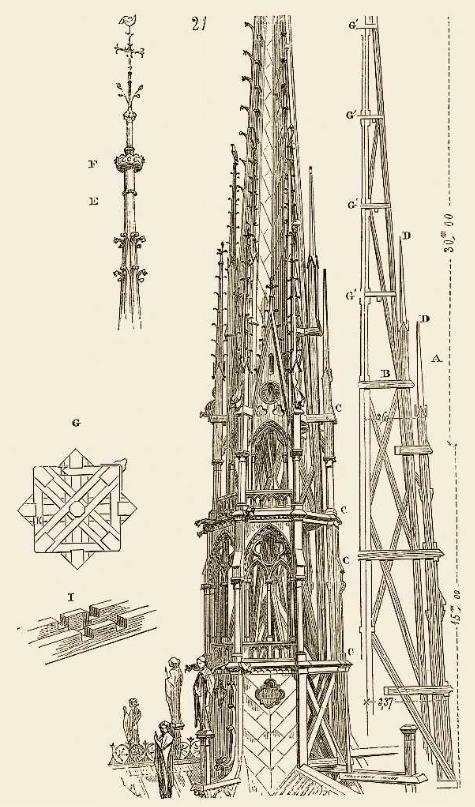 Notre-Dame de Paris : « Cette cathédrale, nous la rebâtirons tous ...
