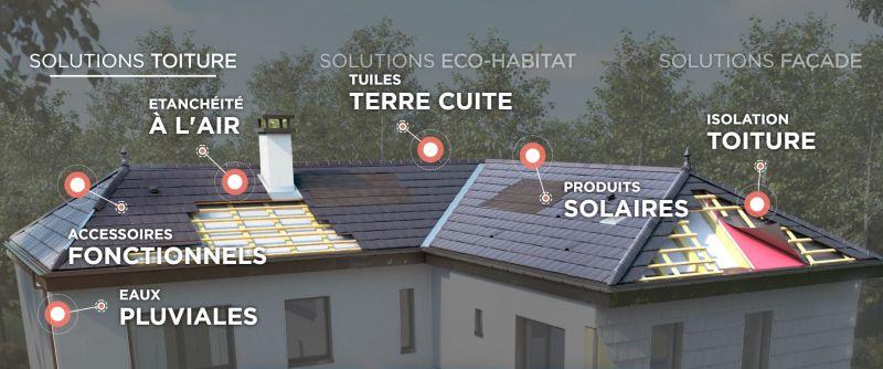 Vers quelle solution solaire se tourner en 2020 pour sa toiture?